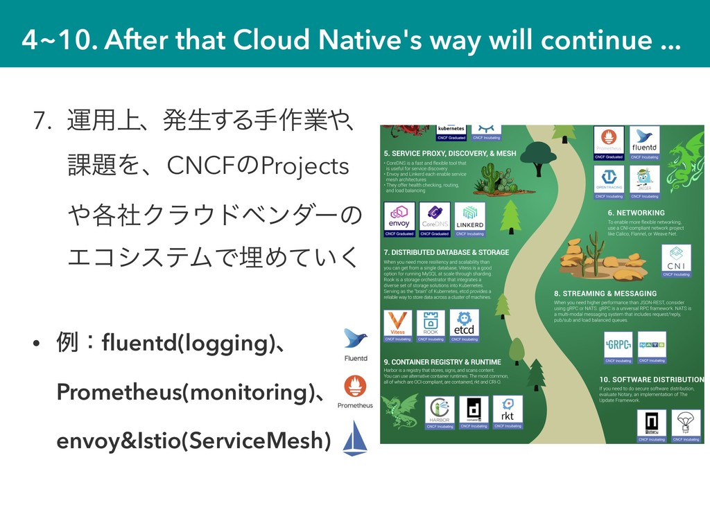 4~10. After that Cloud Native's way will contin...