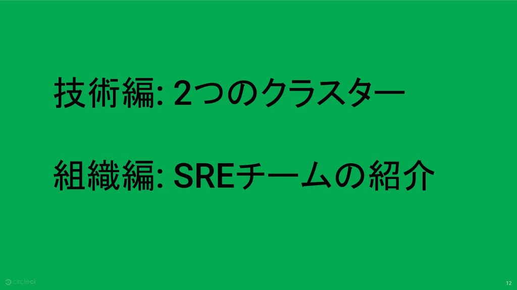 12 技術編: 2つのクラスター 組織編: SREチームの紹介