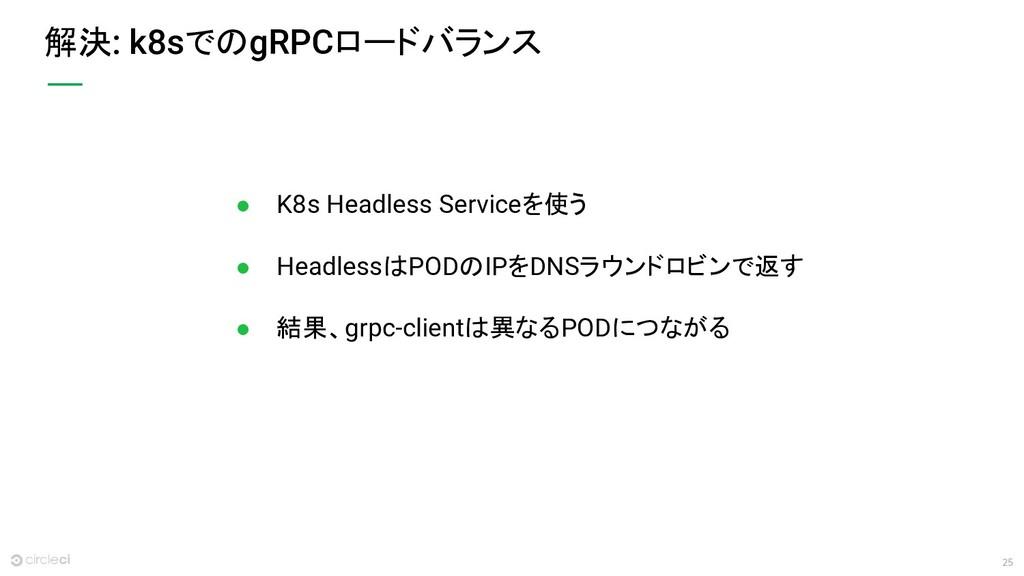 25 解決: k8sでのgRPCロードバランス ● K8s Headless Serviceを...
