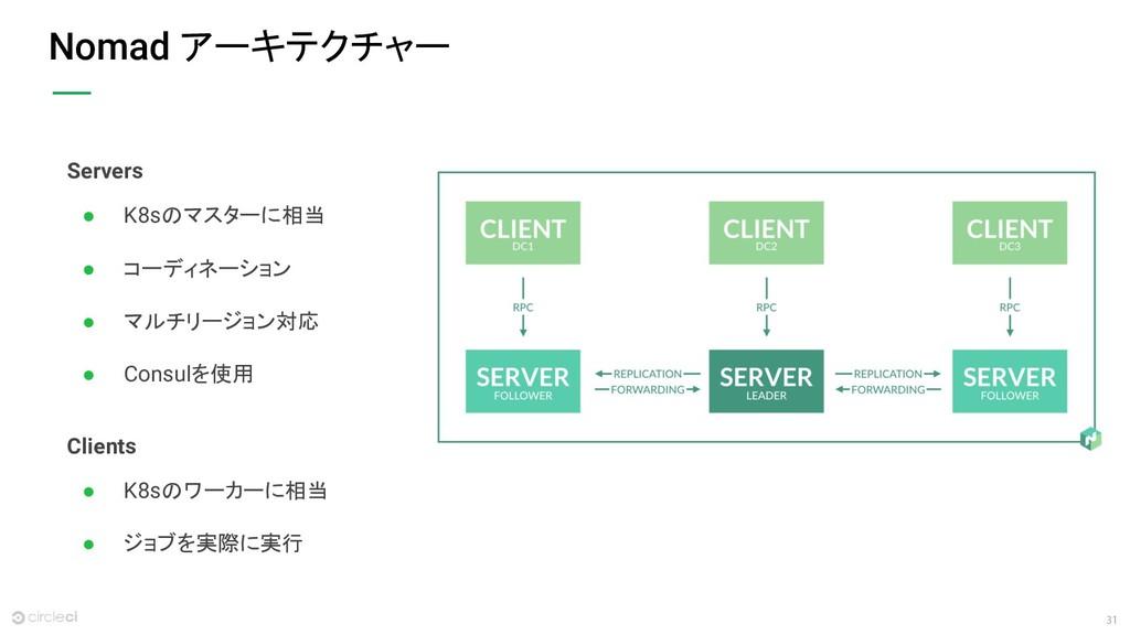31 Nomad アーキテクチャー Servers ● K8sのマスターに相当 ● コーディネ...
