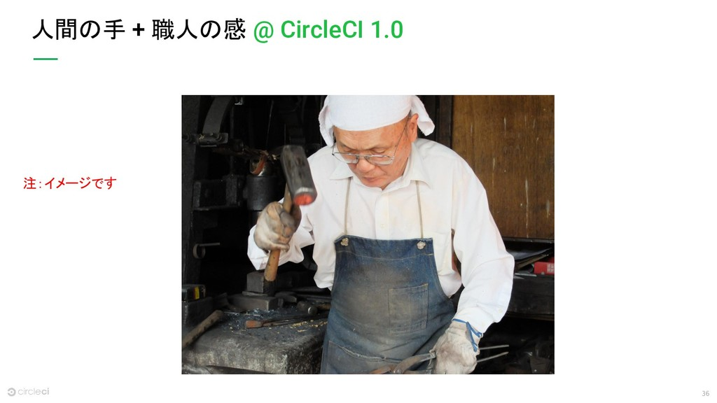36 人間の手 + 職人の感 @ CircleCI 1.0 注:イメージです