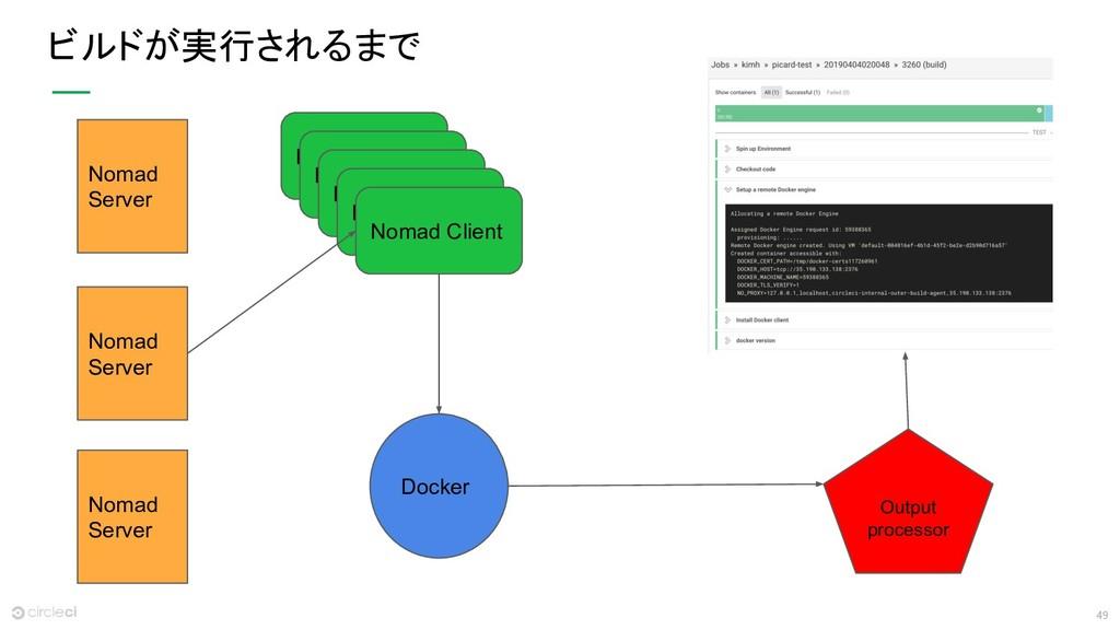 49 ビルドが実行されるまで Docker Nomad Server Nomad Server...