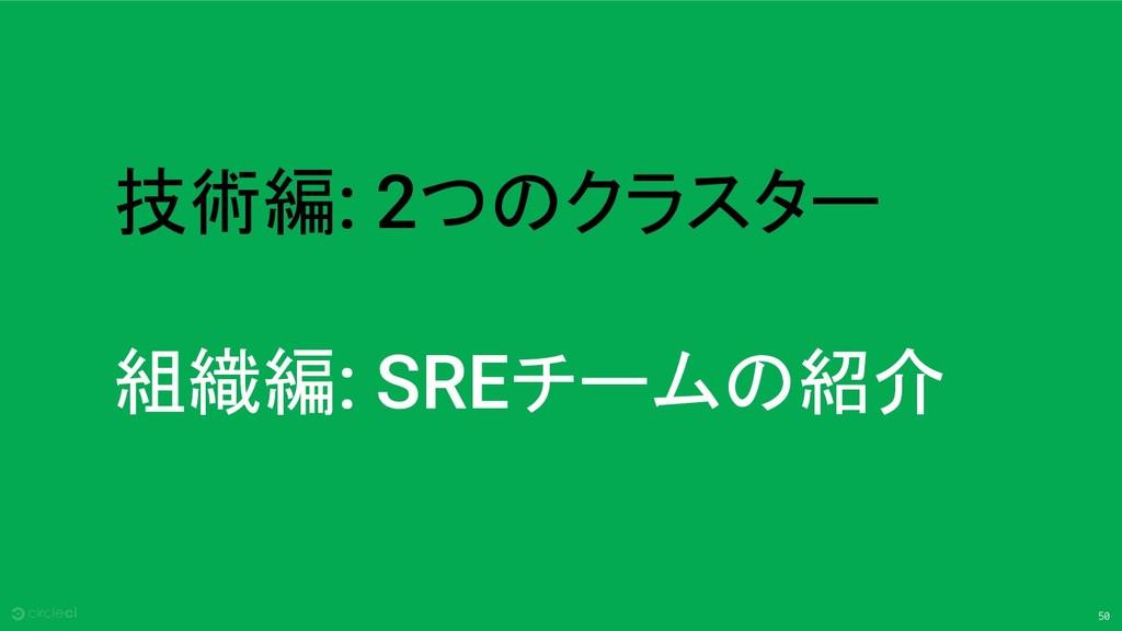 50 技術編: 2つのクラスター 組織編: SREチームの紹介