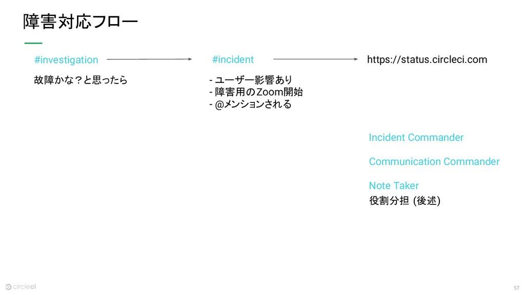 57 障害対応フロー #investigation #incident https://sta...
