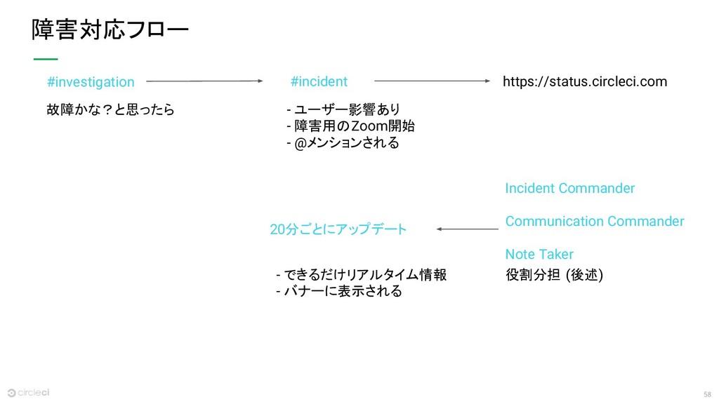 58 障害対応フロー #investigation #incident https://sta...