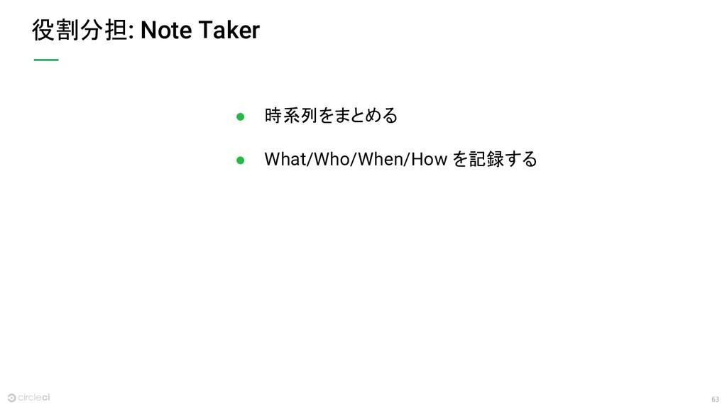 63 役割分担: Note Taker ● 時系列をまとめる ● What/Who/When/...