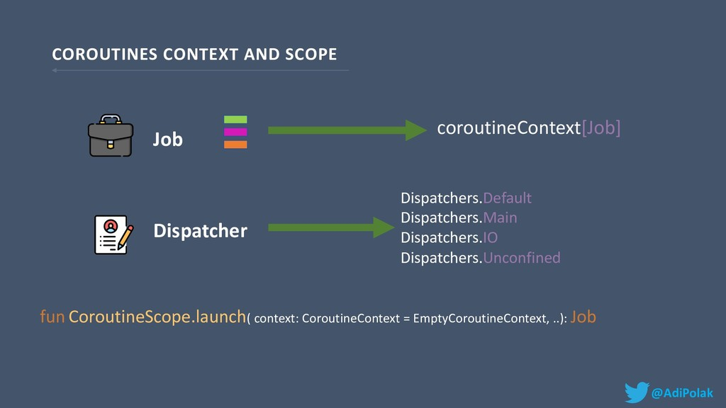 Job Dispatcher COROUTINES CONTEXT AND SCOPE @Ad...