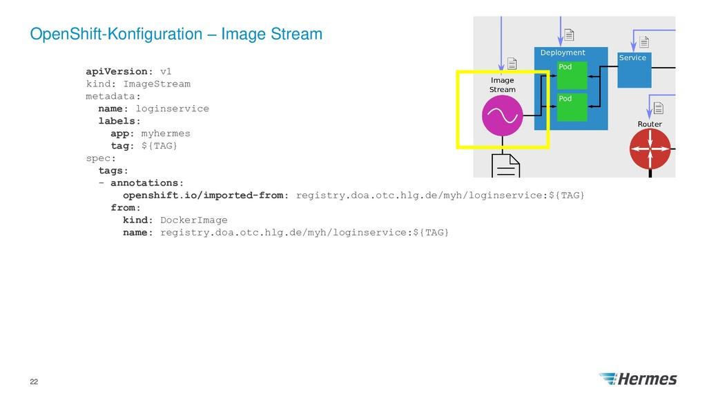 OpenShift-Konfiguration – Image Stream 22 apiVe...