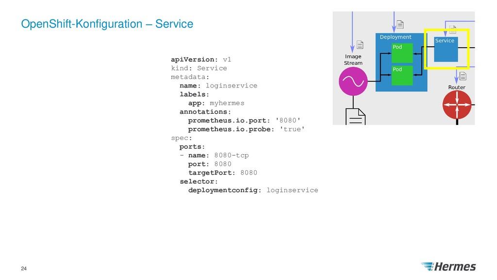 OpenShift-Konfiguration – Service 24 apiVersion...