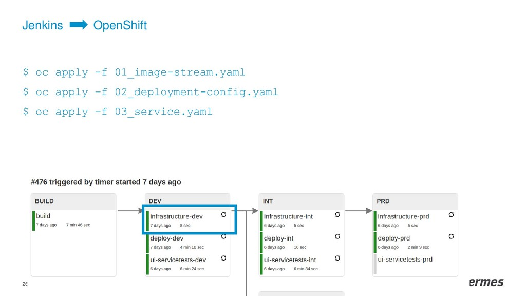 Jenkins OpenShift 26 $ oc apply -f 01_image-str...