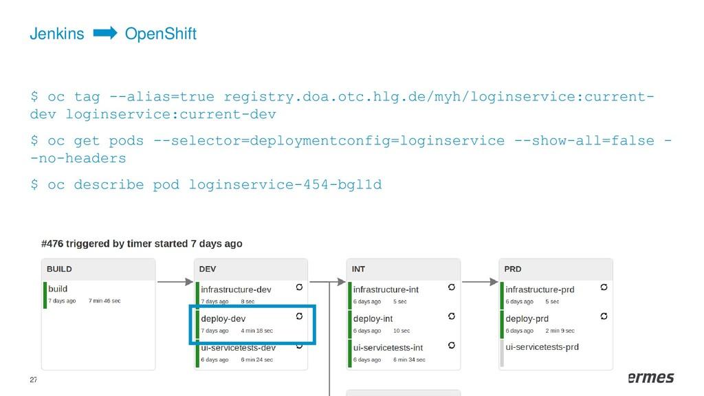 Jenkins OpenShift 27 $ oc tag --alias=true regi...