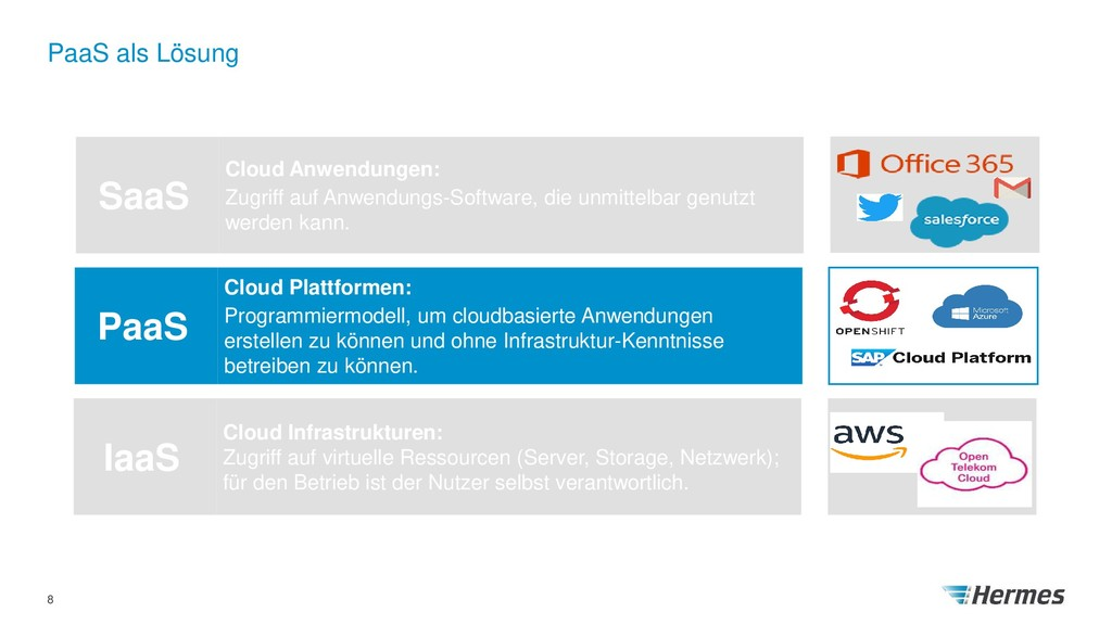 PaaS als Lösung 8 Cloud Anwendungen: Zugriff au...