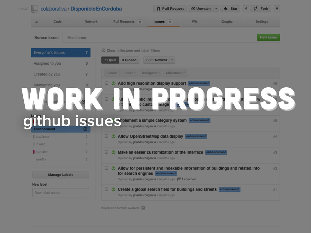 github issues work in progress