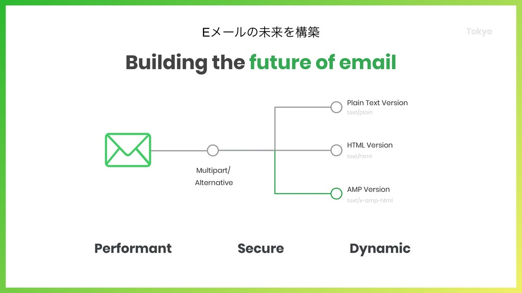Tokyo Performant Building the future of email S...