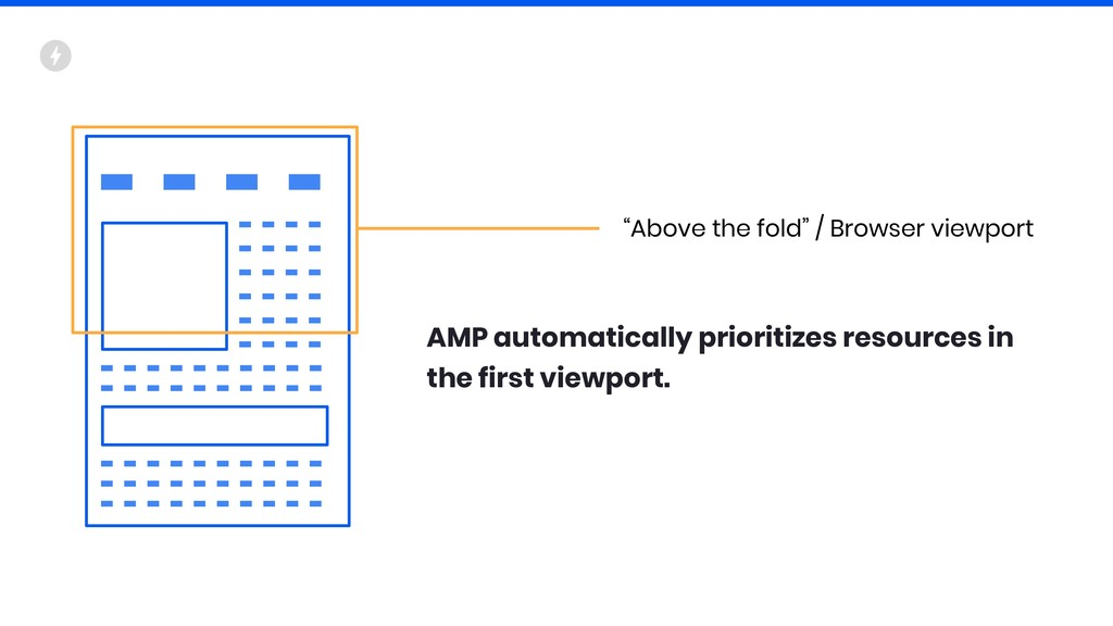 """""""Above the fold"""" / Browser viewport AMP automat..."""