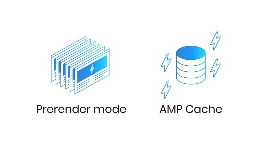 AMP Cache Prerender mode