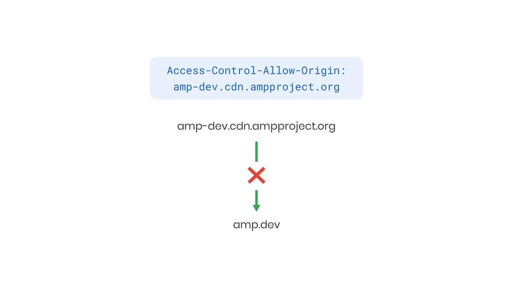 amp.dev amp-dev.cdn.ampproject.org Access-Contr...