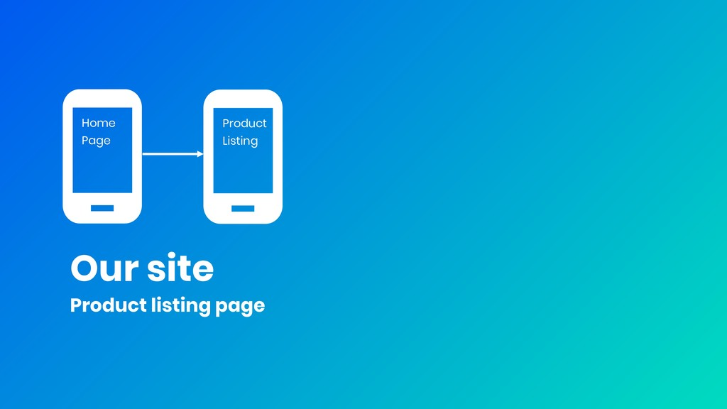 Our site Home Page Product listing page Product...