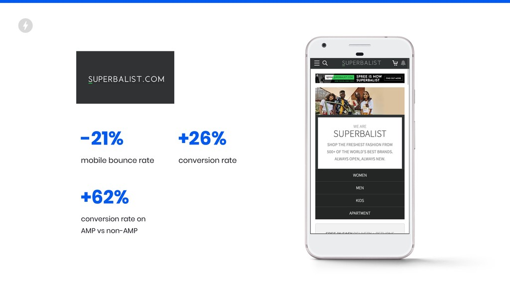 mobile bounce rate -21% conversion rate +26% co...