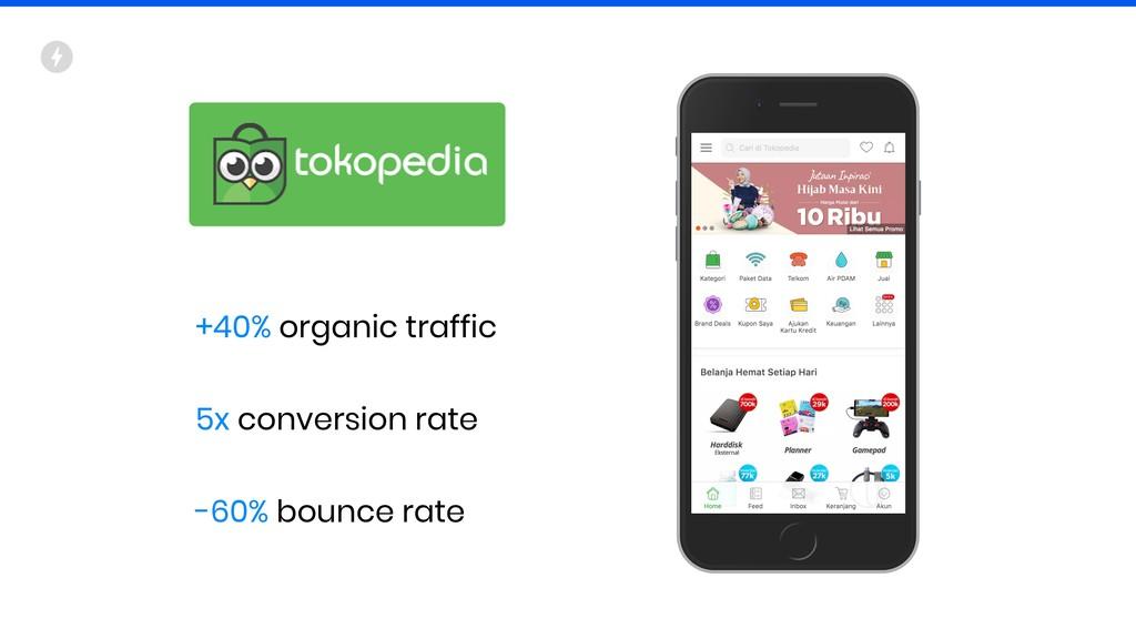 +40% organic traffic 5x conversion rate -60% bo...