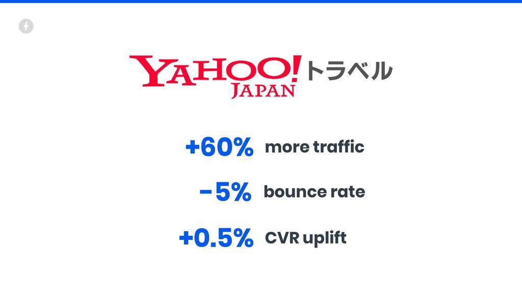 +60% bounce rate -5% CVR uplift +0.5% more traf...