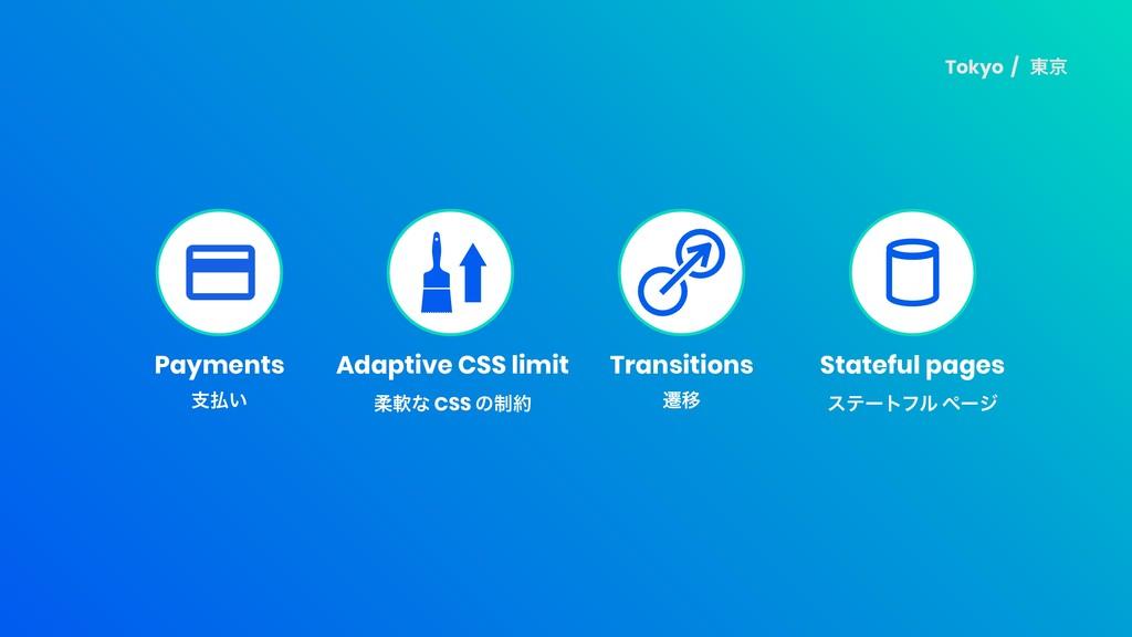 Payments Transitions Adaptive CSS limit Statefu...