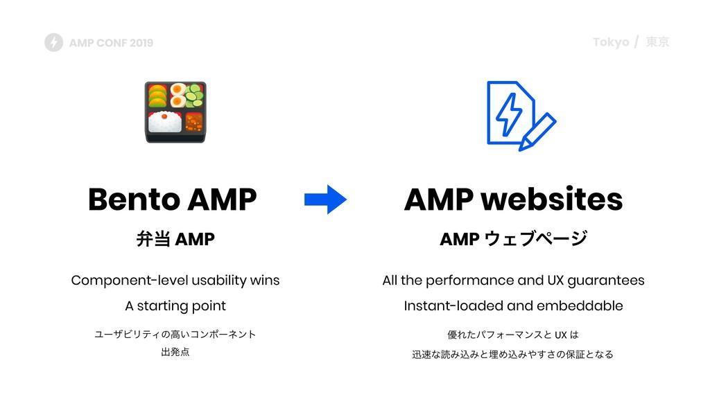 Bento AMP AMP websites Component-level usabilit...