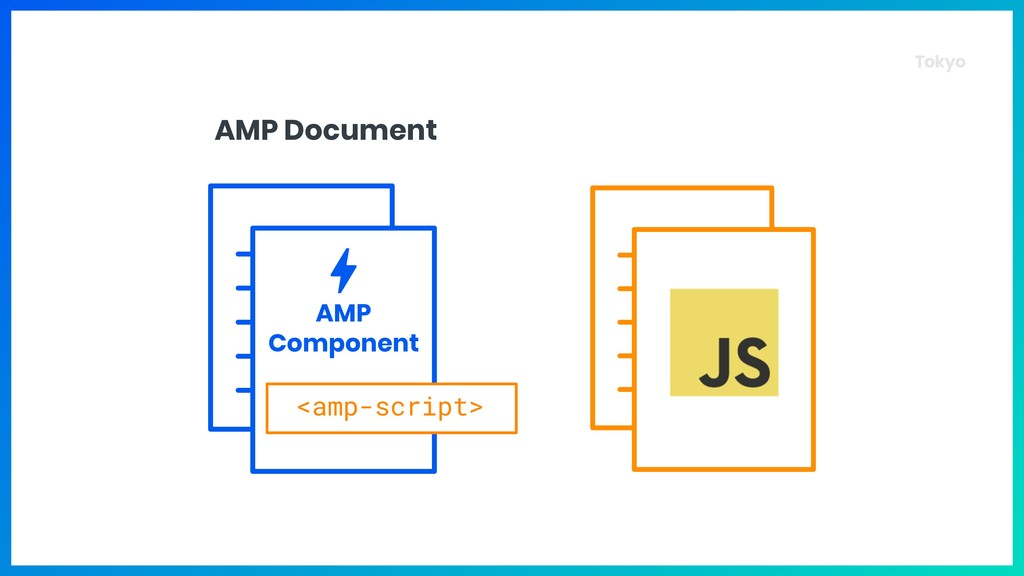 Tokyo <amp-script> AMP Component AMP Document