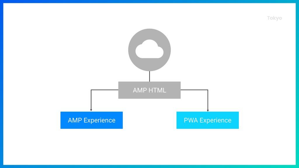 Tokyo AMP HTML AMP Experience PWA Experience
