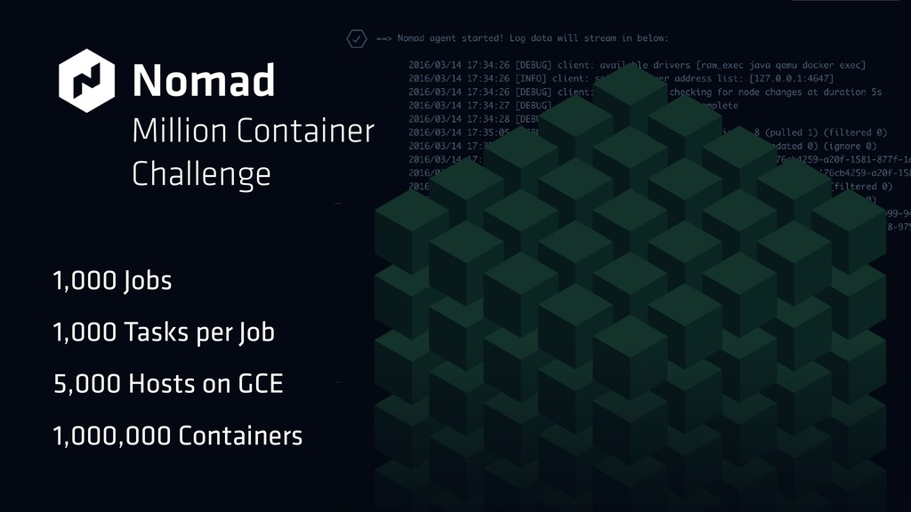 Nomad Million Container Challenge 1,000 Jobs 1,...