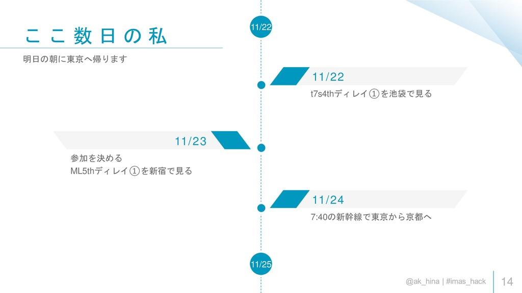 14 11/22 t7s4thディレイ①を池袋で見る 11/23 参加を決める ML5thディ...