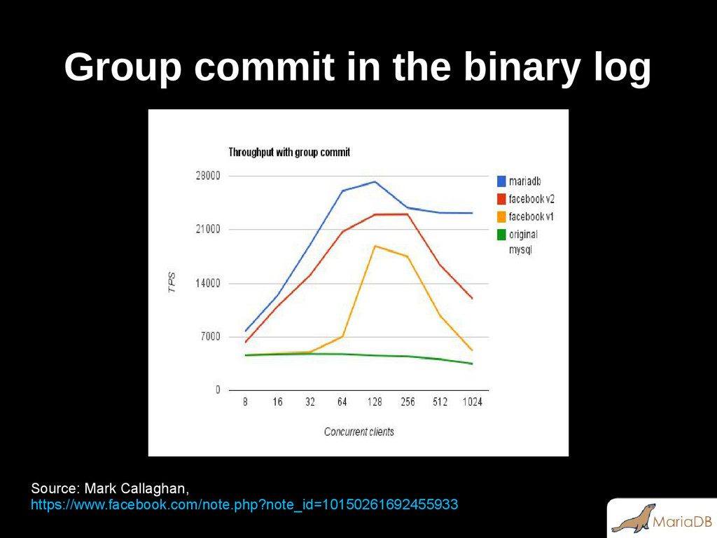 Group commit in the binary log Source: Mark Cal...