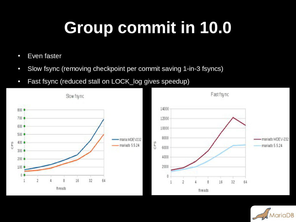 Group commit in 10.0 ● Even faster ● Slow fsync...