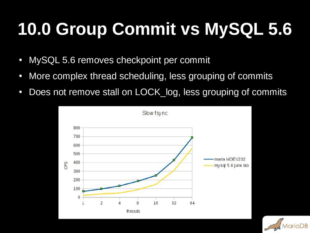 10.0 Group Commit vs MySQL 5.6 ● MySQL 5.6 remo...