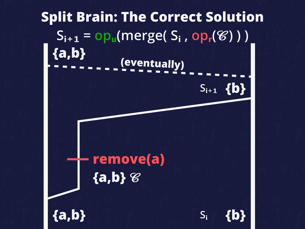 Split Brain: The Correct Solution remove(a) {b}...