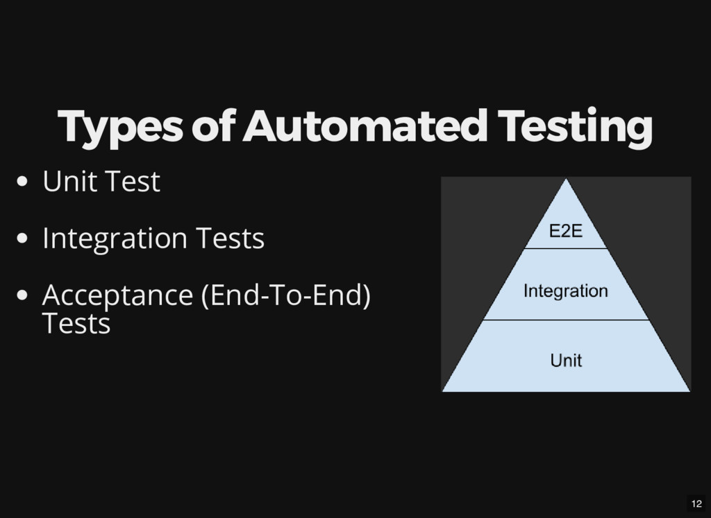 Types of Automated Testing Unit Test Integratio...