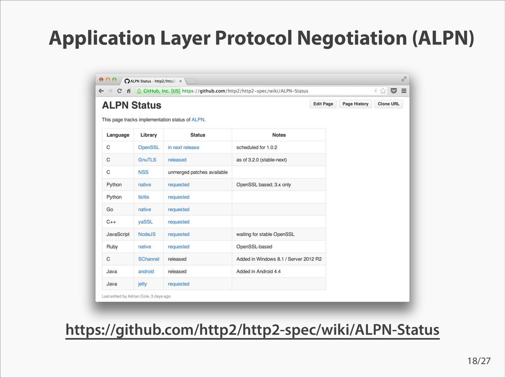 Application Layer Protocol Negotiation (ALPN) h...