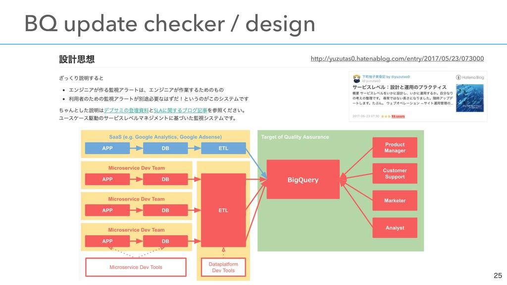 ɹBQ update checker / design http://yuzutas...