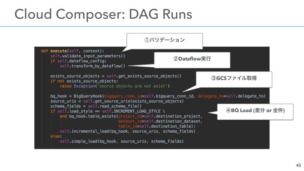 ɹCloud Composer: DAG Runs ᶃόϦσʔγϣϯ ᶄDataflo...