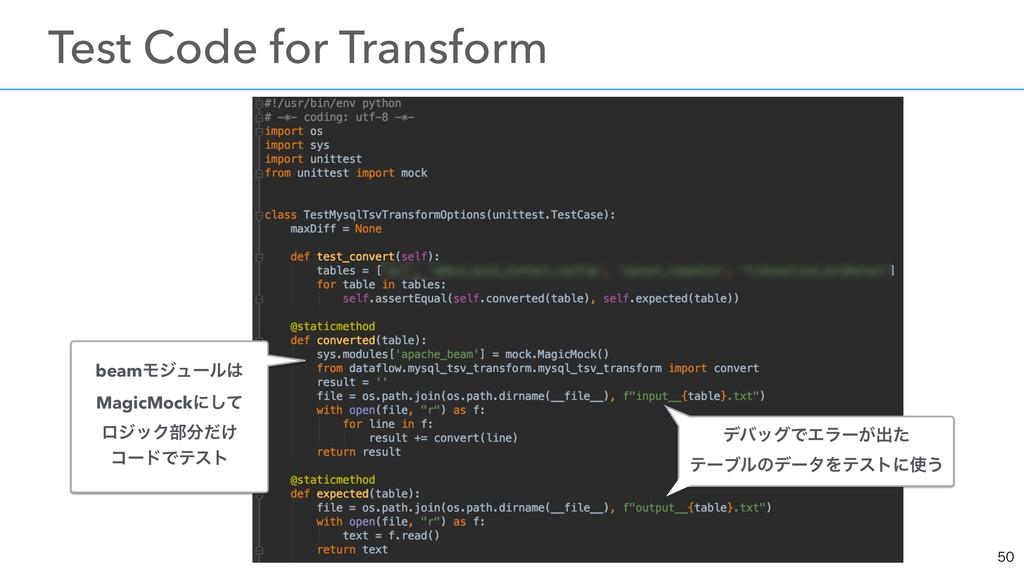 ɹTest Code for Transform σόοάͰΤϥʔ͕ग़ͨ σʔλύ...