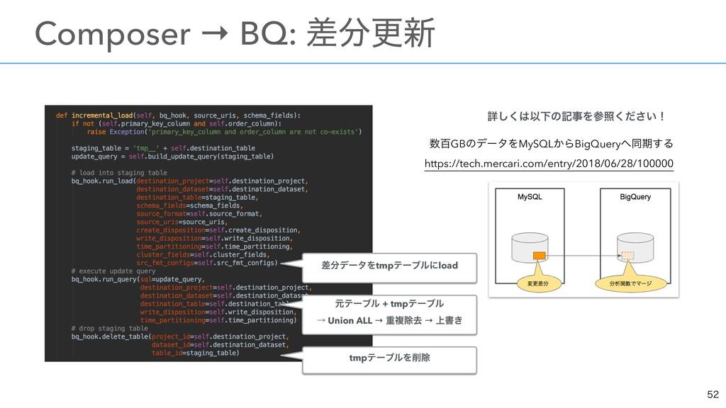 ɹComposer → BQ: ࠩߋ৽ ݩςʔϒϧ + tmpςʔϒϧ ˠ Un...