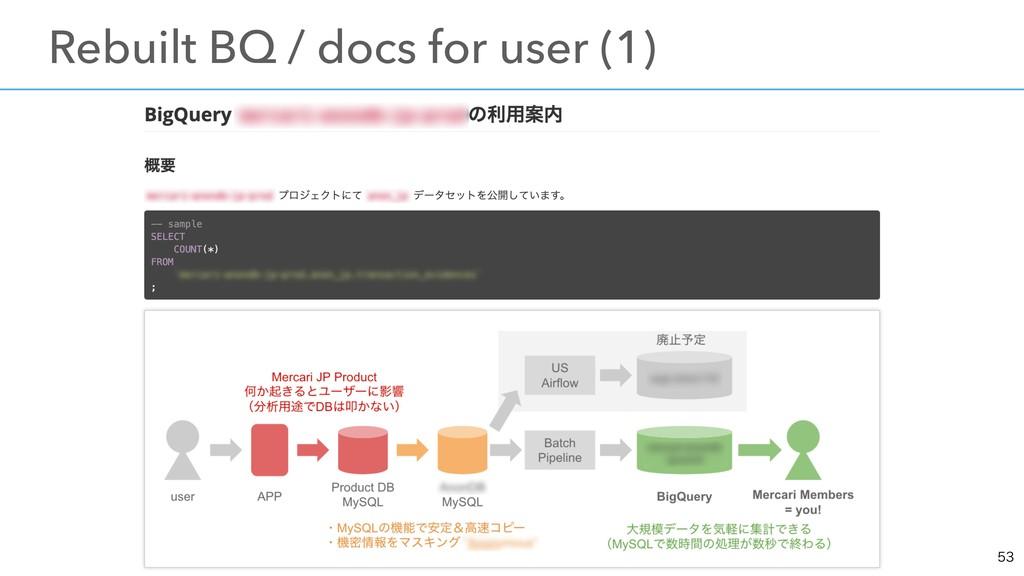 ɹRebuilt BQ / docs for user (1)