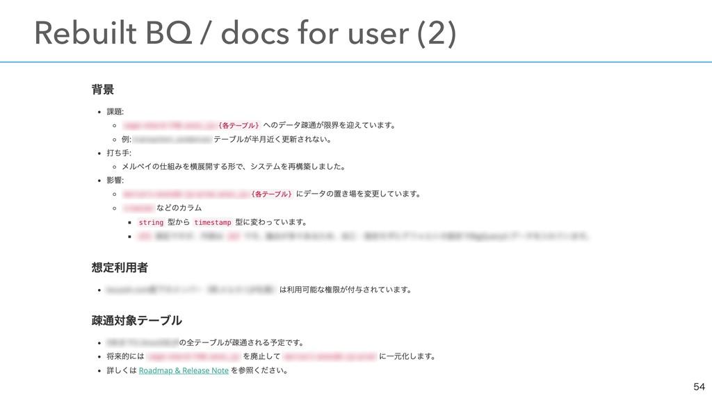 ɹRebuilt BQ / docs for user (2)