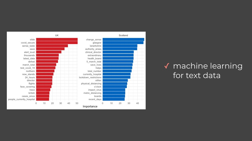 ✓ machine learning for text data