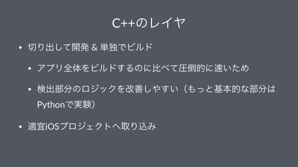 C++ͷϨΠϠ • Γग़ͯ͠։ൃ & ୯ಠͰϏϧυ • ΞϓϦશମΛϏϧυ͢Δͷʹൺͯѹ...