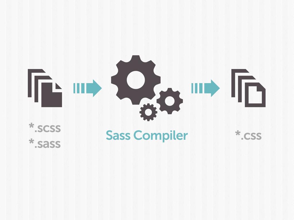 *.scss *.sass *.css Sass Compiler