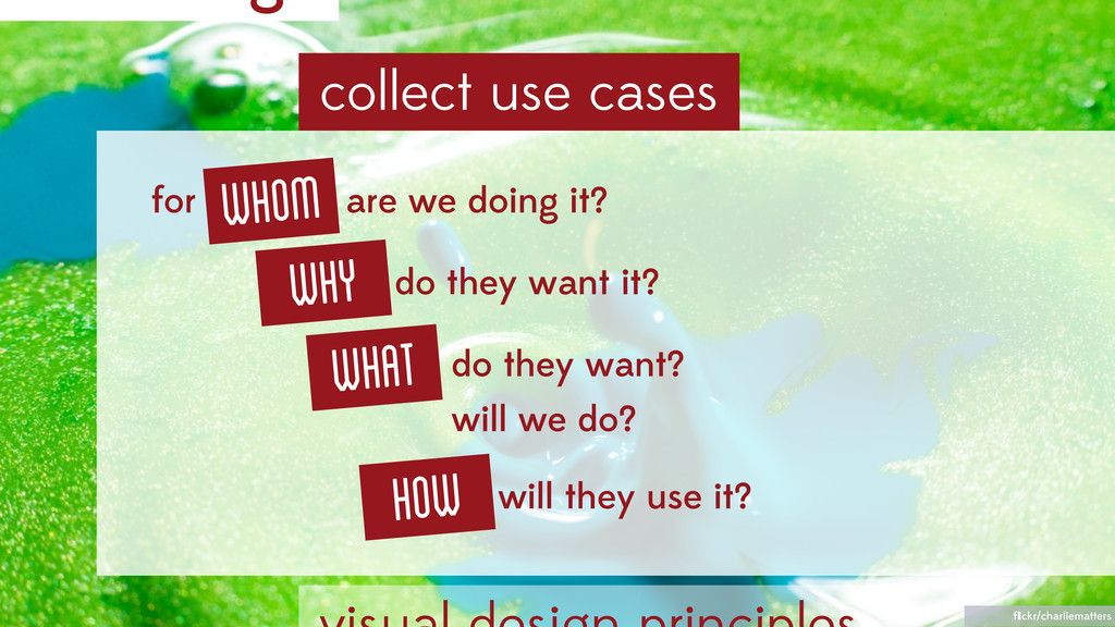 collect use cases flickr/charliematters What do ...