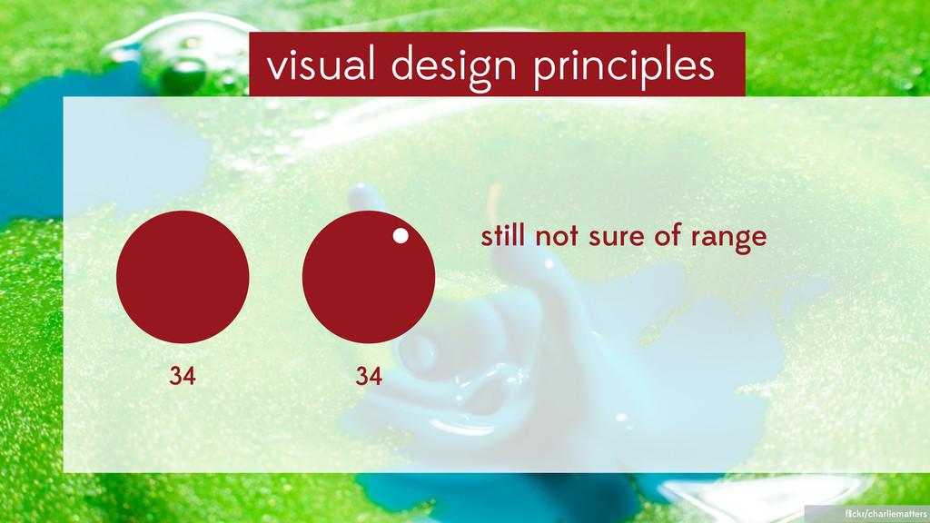 visual design principles flickr/charliematters 3...