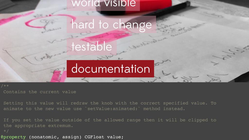 hard to change world visible testable documenta...