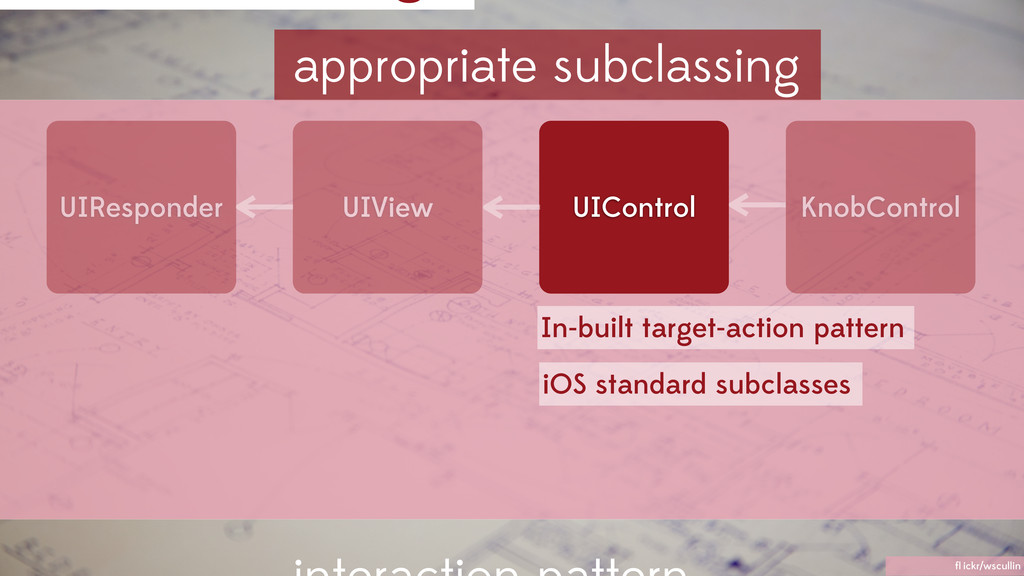 appropriate subclassing fl ickr/wscullin UIRespo...